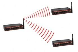 NEW Swisson XSW Transceiver CRMX Splitter, 3pin, Rack Version