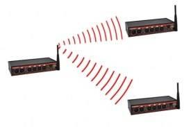 NEW Swisson XSW Transceiver W-DMX Splitter, 5pin, Rack Version