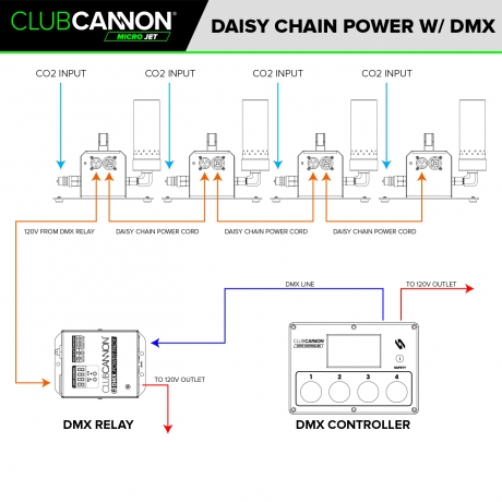 NEW Club Cannon Micro CO2 Jet